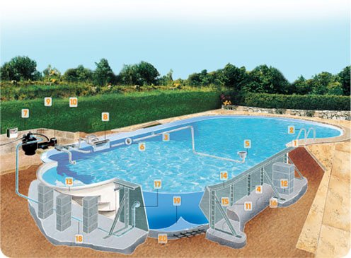 good quanto custa para construir uma piscina em casa with como construir piscina with como construir una piscina - Como Construir Una Piscina